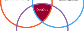 DevOps_Diagram
